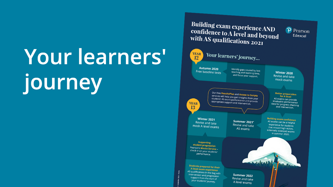Your learners' journey infographic