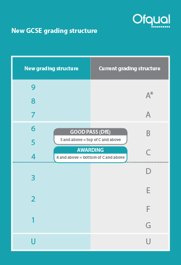 edexcel gcse maths 2015 planning pearson qualifications