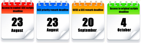 Key post-results deadline dates