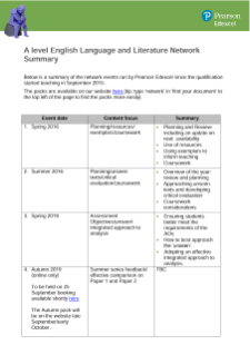 Edexcel AS & A level English Language & Literature 2015