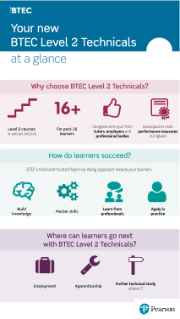 BTEC Level 2 Technicals at a glance infographic