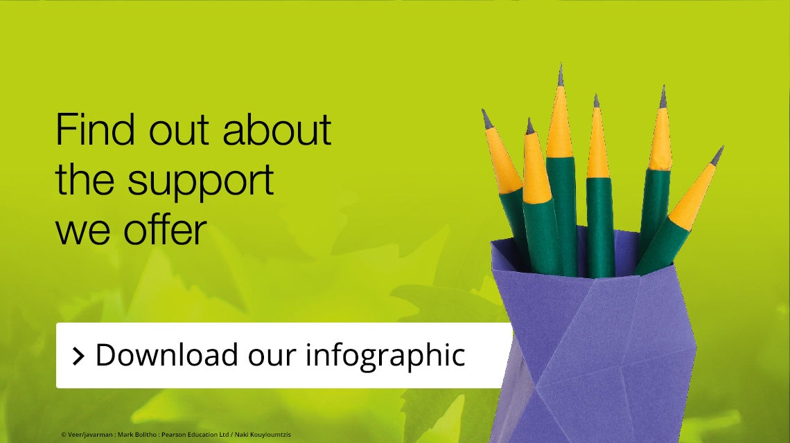 Find out about the support we offer Download our infographic