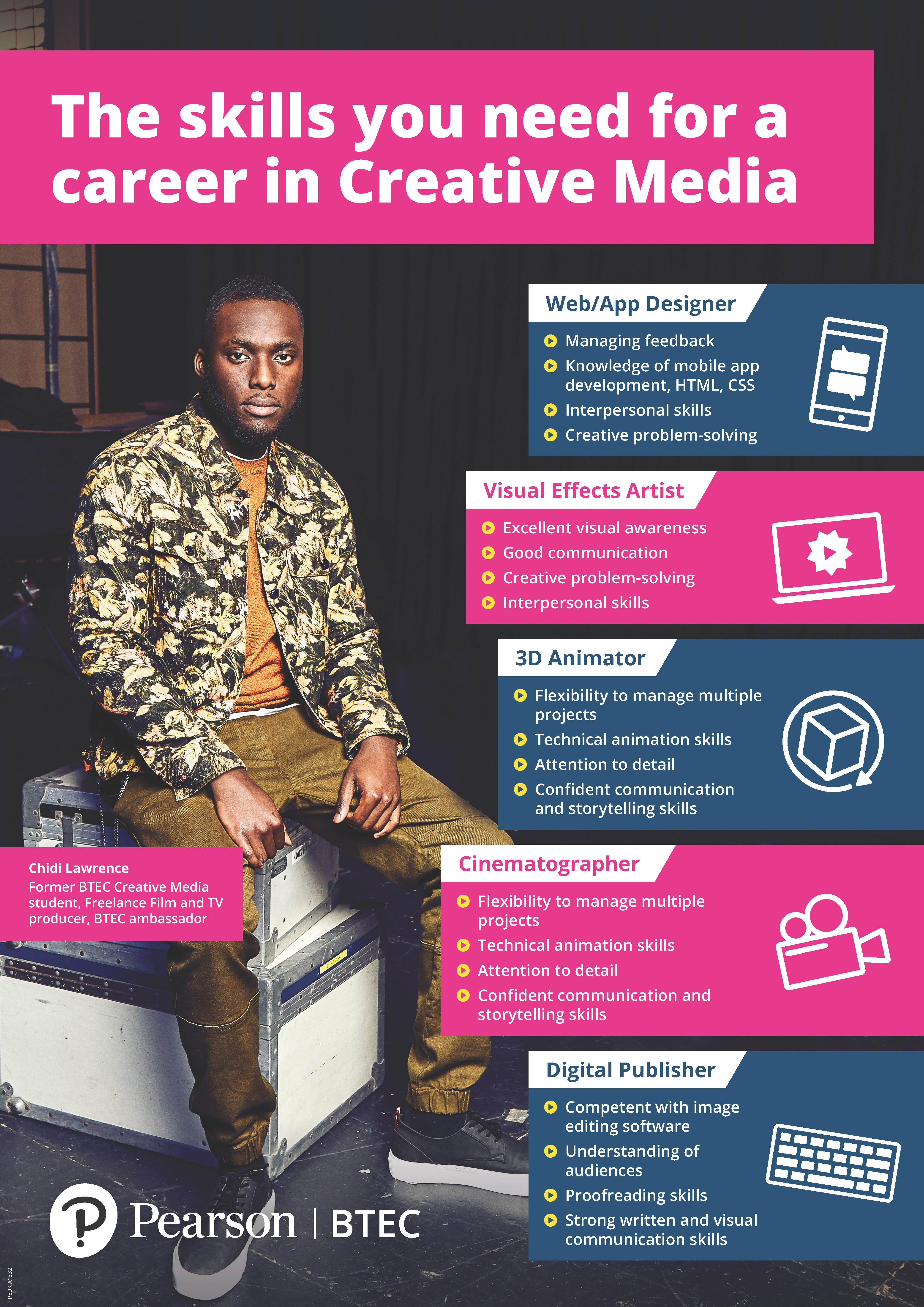 The skills you need for a career in Creative Media